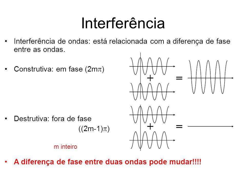 Interferência Interferência de ondas: está relacionada com a diferença de fase entre as ondas. Construtiva: em fase (2m ) Destrutiva: fora de fase ((2
