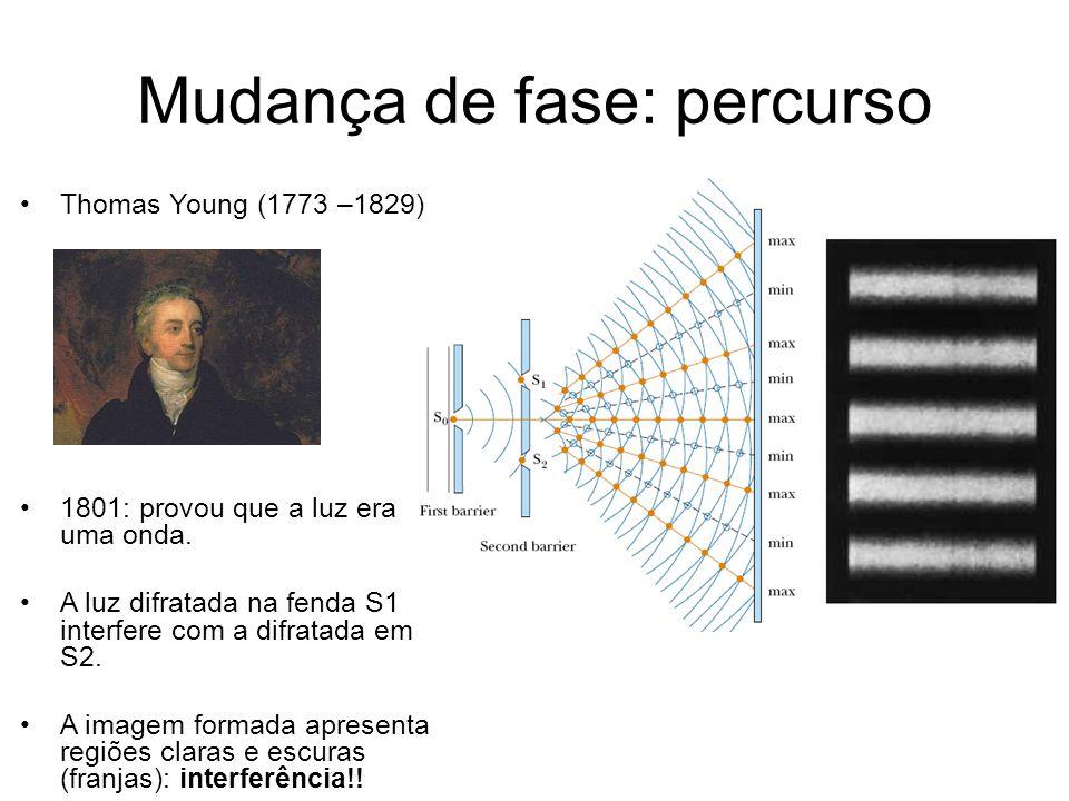 Mudança de fase: percurso Thomas Young (1773 –1829) 1801: provou que a luz era uma onda. A luz difratada na fenda S1 interfere com a difratada em S2.