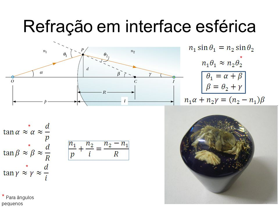 Refração em interface esférica i * * * * * Para ângulos pequenos