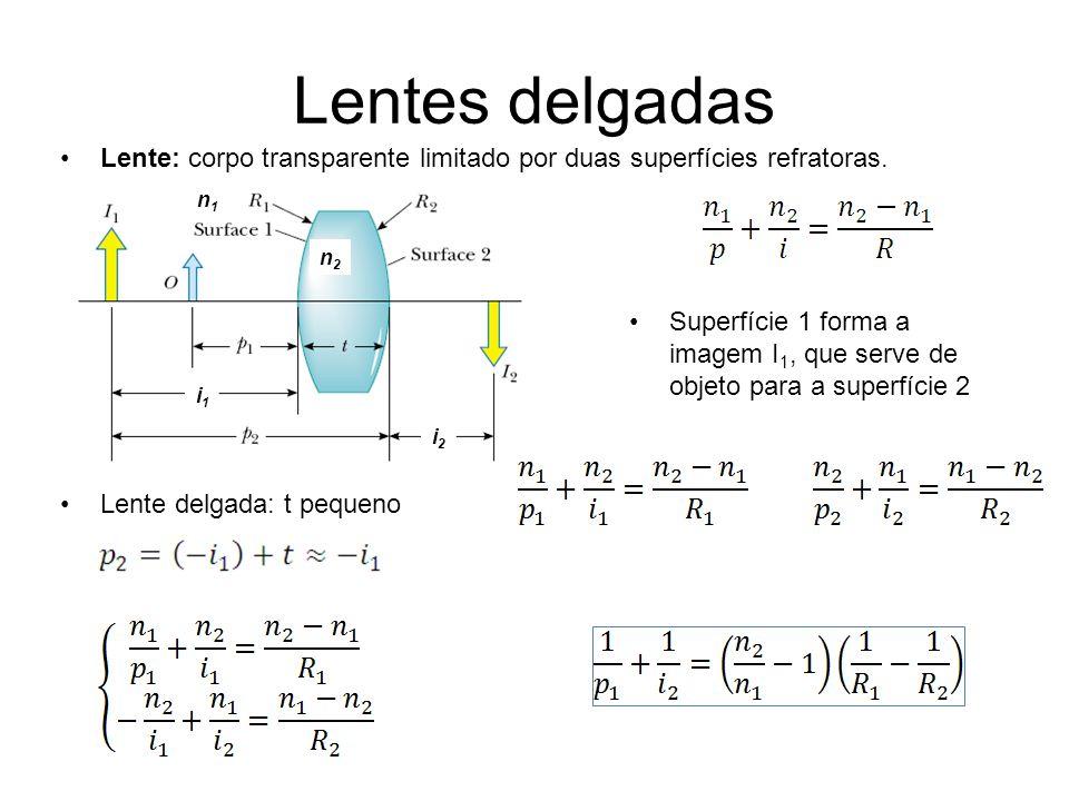 Lentes delgadas Lente: corpo transparente limitado por duas superfícies refratoras. Lente delgada: t pequeno i1i1 i2i2 n1n1 n2n2 Superfície 1 forma a
