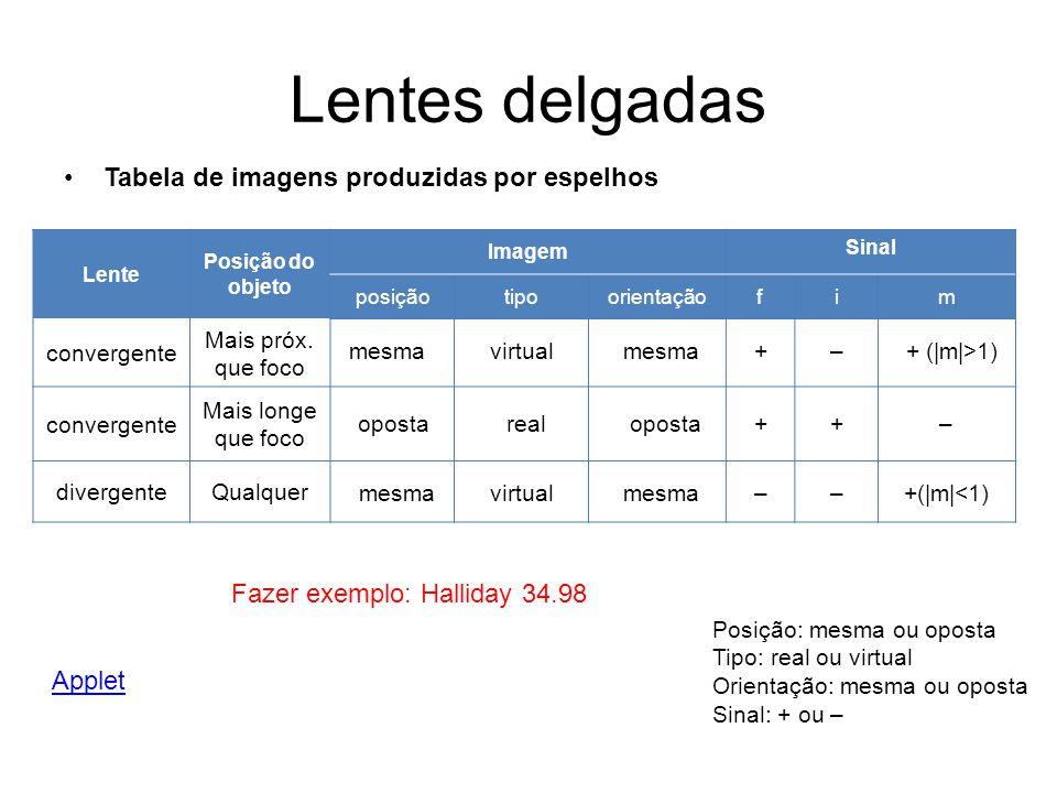 Lentes delgadas Tabela de imagens produzidas por espelhos Lente Posição do objeto Imagem Sinal posiçãotipoorientaçãofim convergente Mais próx. que foc