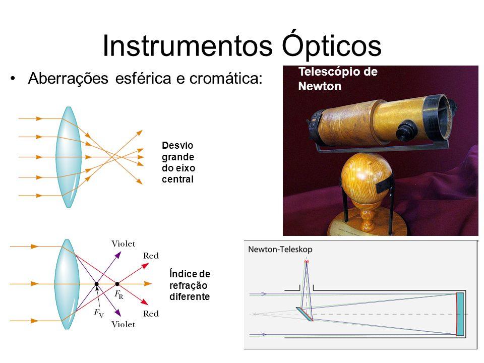 Instrumentos Ópticos Aberrações esférica e cromática: Desvio grande do eixo central Índice de refração diferente Telescópio de Newton