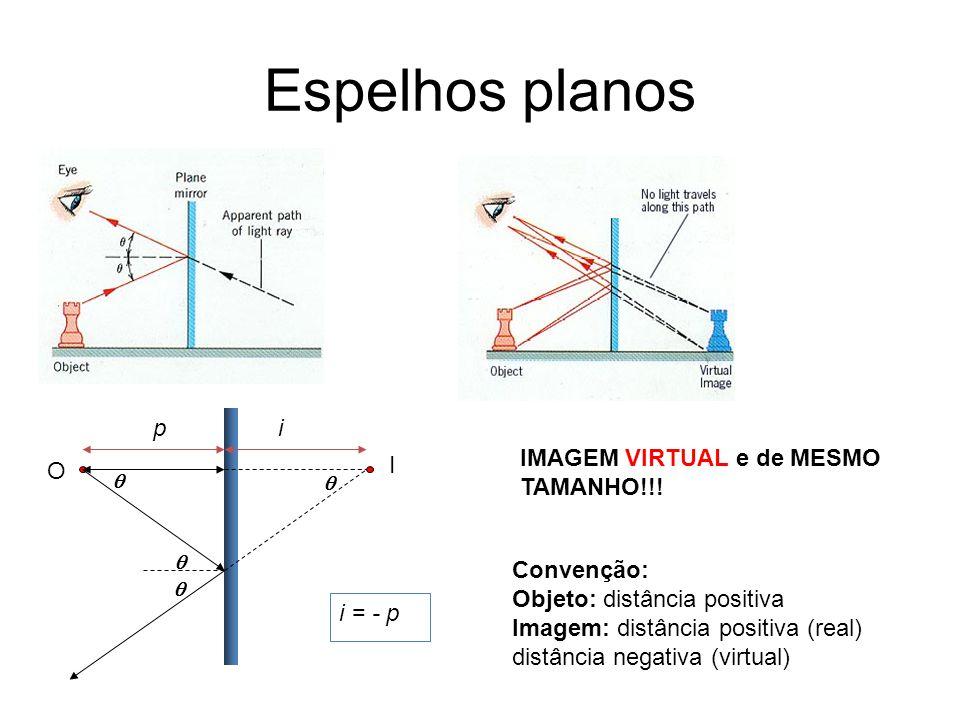 Espelhos planos pi O I i = - p Convenção: Objeto: distância positiva Imagem: distância positiva (real) distância negativa (virtual) IMAGEM VIRTUAL e d
