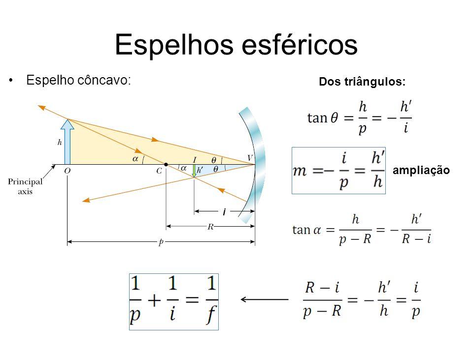 Espelhos esféricos Espelho côncavo: Dos triângulos: i ampliação