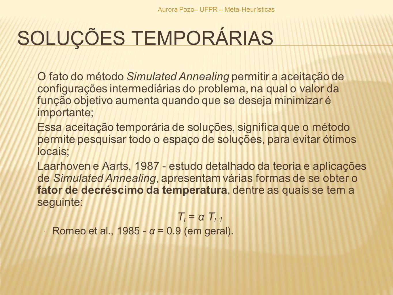 SOLUÇÕES TEMPORÁRIAS O fato do método Simulated Annealing permitir a aceitação de configurações intermediárias do problema, na qual o valor da função