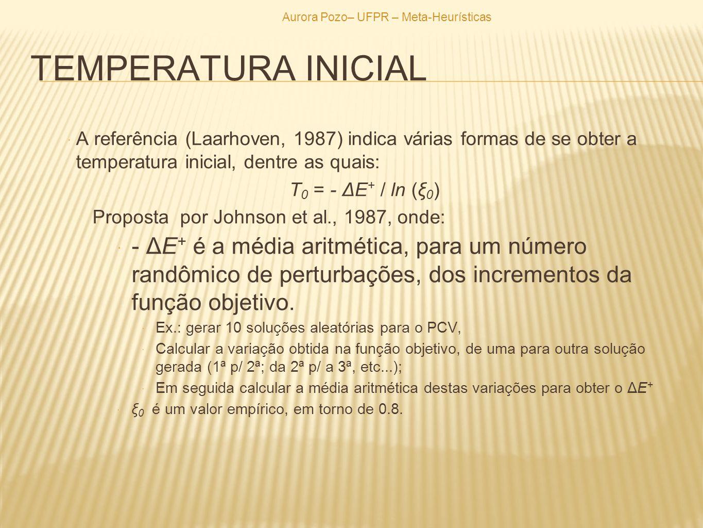 TEMPERATURA INICIAL A referência (Laarhoven, 1987) indica várias formas de se obter a temperatura inicial, dentre as quais: T 0 = - ΔE + / ln (ξ 0 ) P