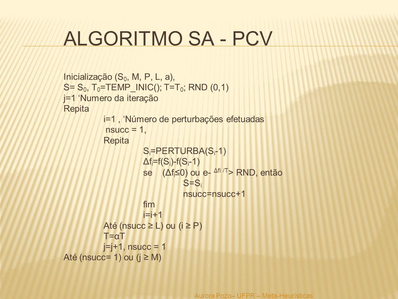 ALGORITMO SA - PCV Inicialização (S 0, M, P, L, a), S= S 0, T 0 =TEMP_INIC(); T=T 0 ; RND (0,1) j=1 Numero da iteração Repita i=1, Número de perturbaç