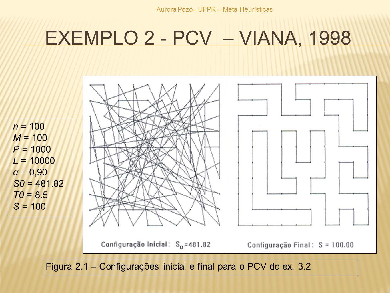 EXEMPLO 2 - PCV – VIANA, 1998 Aurora Pozo– UFPR – Meta-Heurísticas Figura 2.1 – Configurações inicial e final para o PCV do ex. 3.2 n = 100 M = 100 P