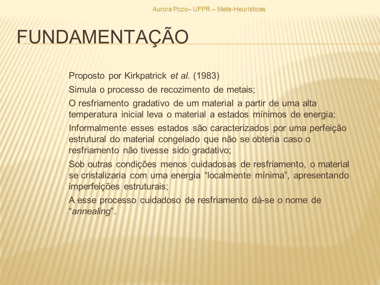 FUNDAMENTAÇÃO Proposto por Kirkpatrick et al. (1983) Simula o processo de recozimento de metais; O resfriamento gradativo de um material a partir de u