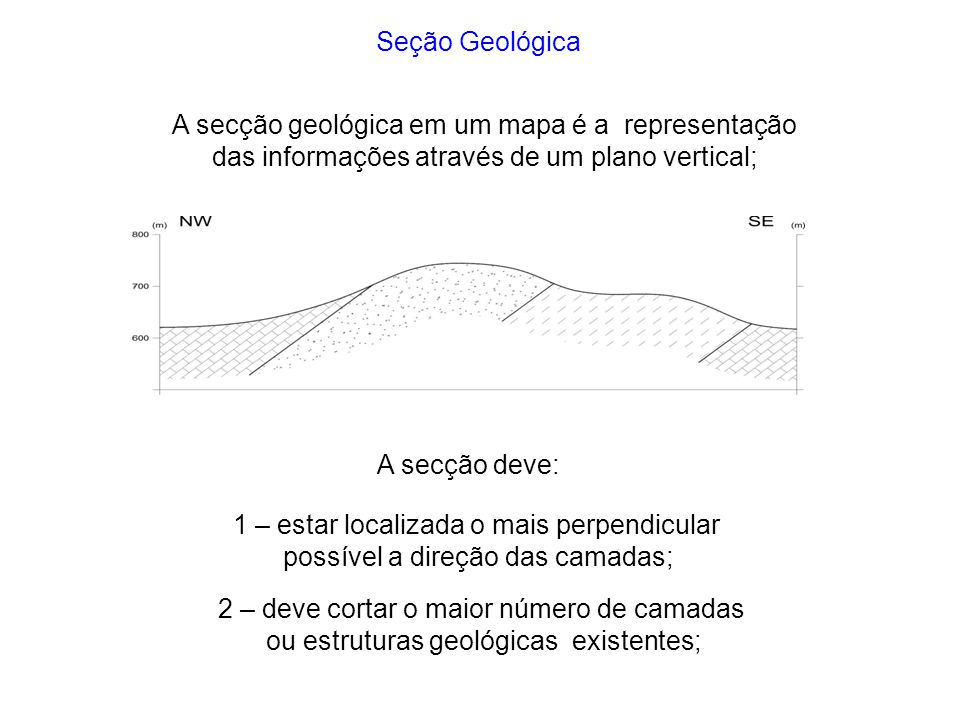 Secção Geológica Na escala vertical são colocadas as diferentes alturas possíveis (cotas cheias); Uma seção deve ter a identificação das escalas vertical e horizontal adotadas; As litologias presentes em uma seção devem estar representadas pelas suas respectivas simbologias;