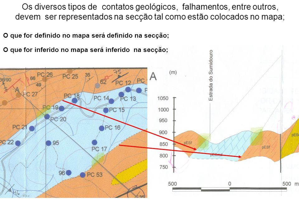 O que for definido no mapa será definido na secção; O que for inferido no mapa será inferido na secção; Os diversos tipos de contatos geológicos, falh