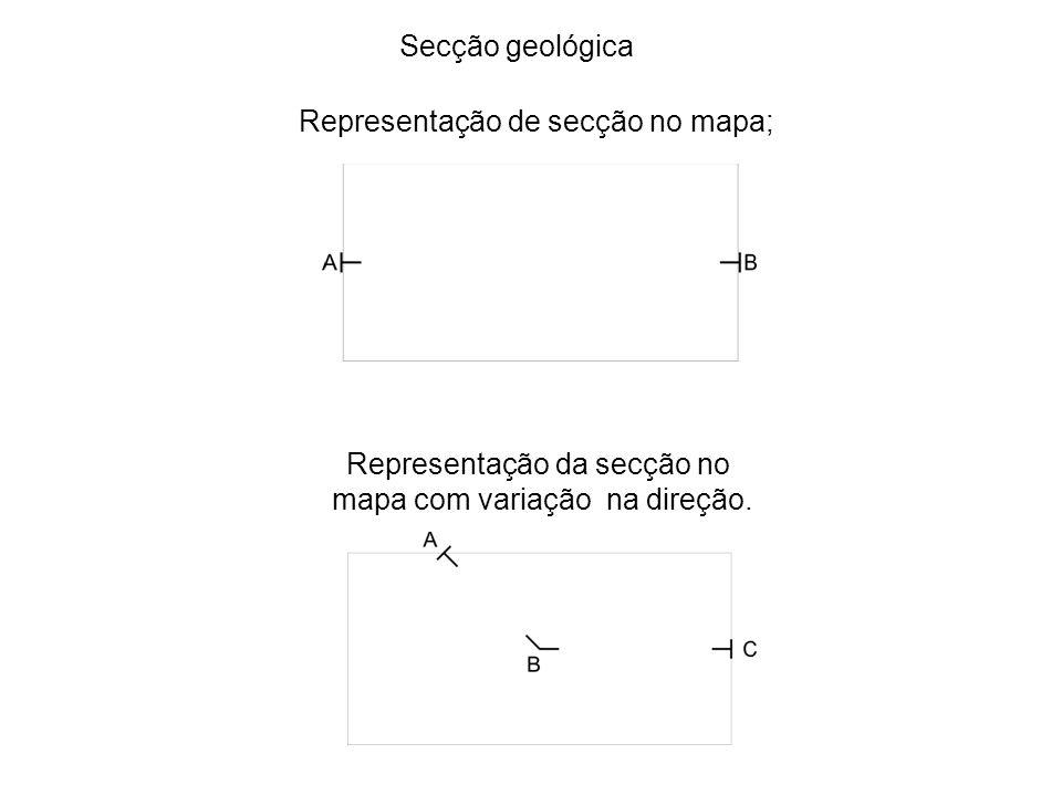 Secção geológica Representação de secção no mapa; Representação da secção no mapa com variação na direção.