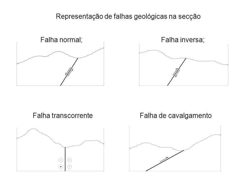 Falha normal;Falha inversa; Representação de falhas geológicas na secção Falha transcorrenteFalha de cavalgamento