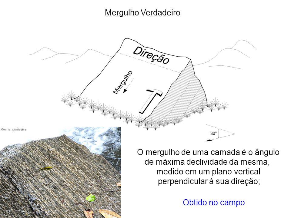 Mergulho Verdadeiro Obtido no campo O mergulho de uma camada é o ângulo de máxima declividade da mesma, medido em um plano vertical perpendicular à su