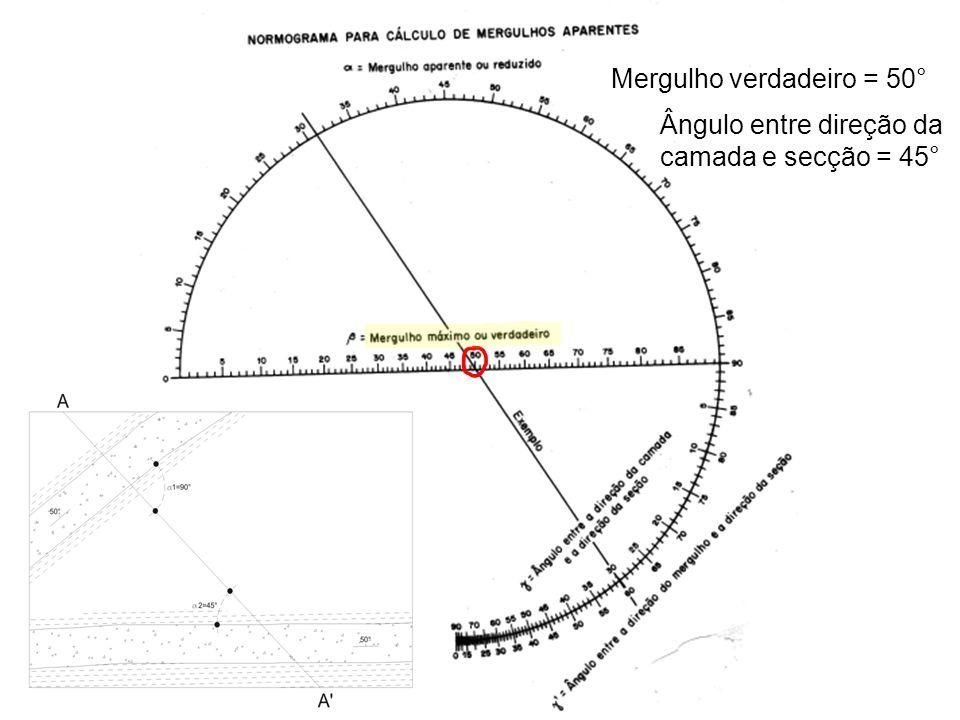 Ângulo entre direção da camada e secção = 45°