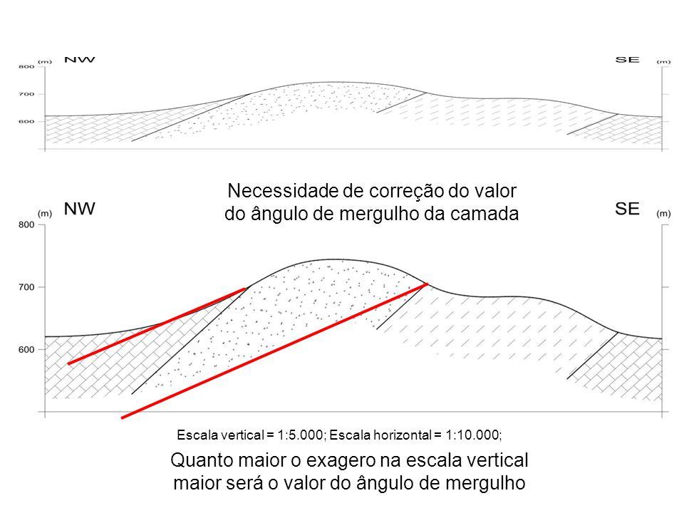 Escala vertical = 1:5.000; Escala horizontal = 1:10.000; Necessidade de correção do valor do ângulo de mergulho da camada Quanto maior o exagero na es