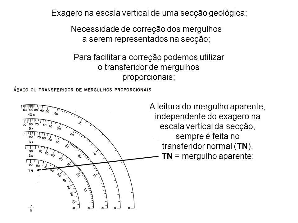 Necessidade de correção dos mergulhos a serem representados na secção; Para facilitar a correção podemos utilizar o transferidor de mergulhos proporci
