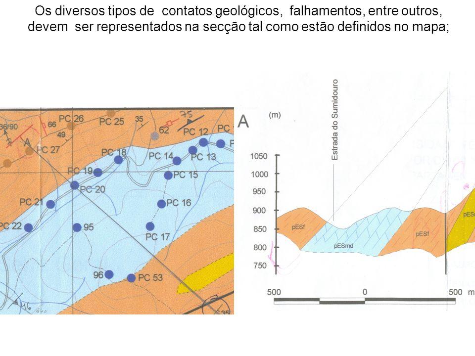 Para facilitar a correção do valor do ângulo de mergulho verdadeiro em mergulho aparente (a ser usado na secção), podemos utilizar o transferidor para cálculo de mergulhos aparentes;
