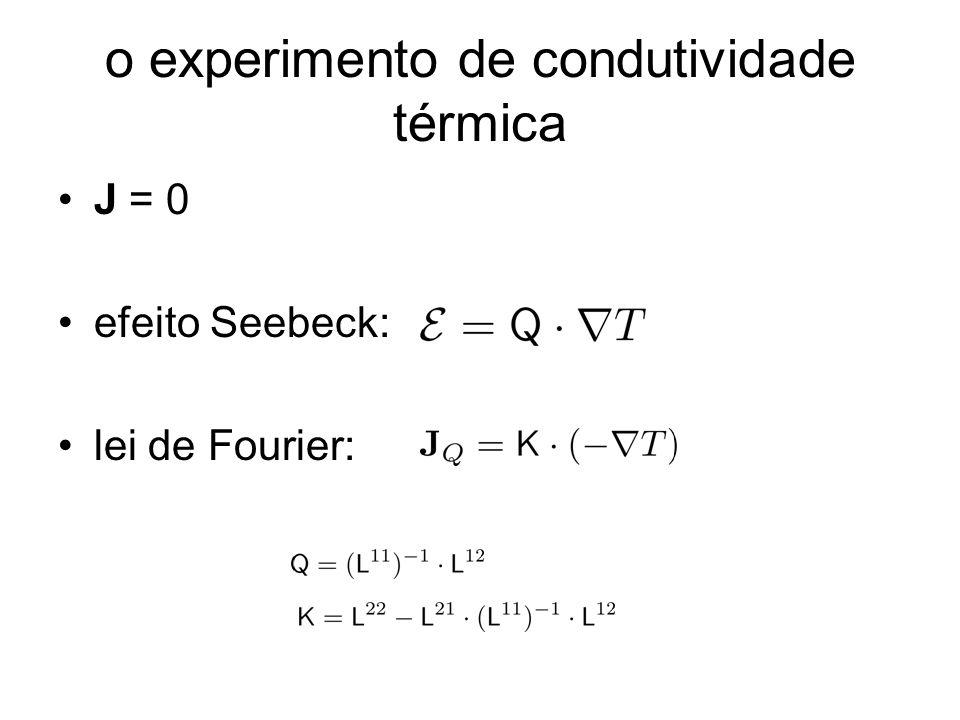 o experimento de condutividade térmica J = 0 efeito Seebeck: lei de Fourier: