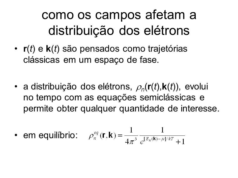 como os campos afetam a distribuição dos elétrons r(t) e k(t) são pensados como trajetórias clássicas em um espaço de fase. a distribuição dos elétron