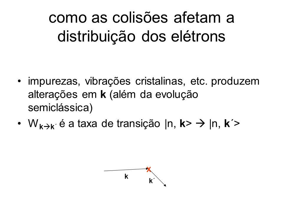 como as colisões afetam a distribuição dos elétrons impurezas, vibrações cristalinas, etc. produzem alterações em k (além da evolução semiclássica) W