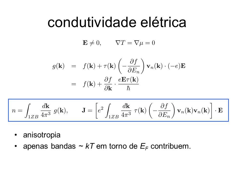condutividade elétrica anisotropia apenas bandas ~ kT em torno de E F contribuem.