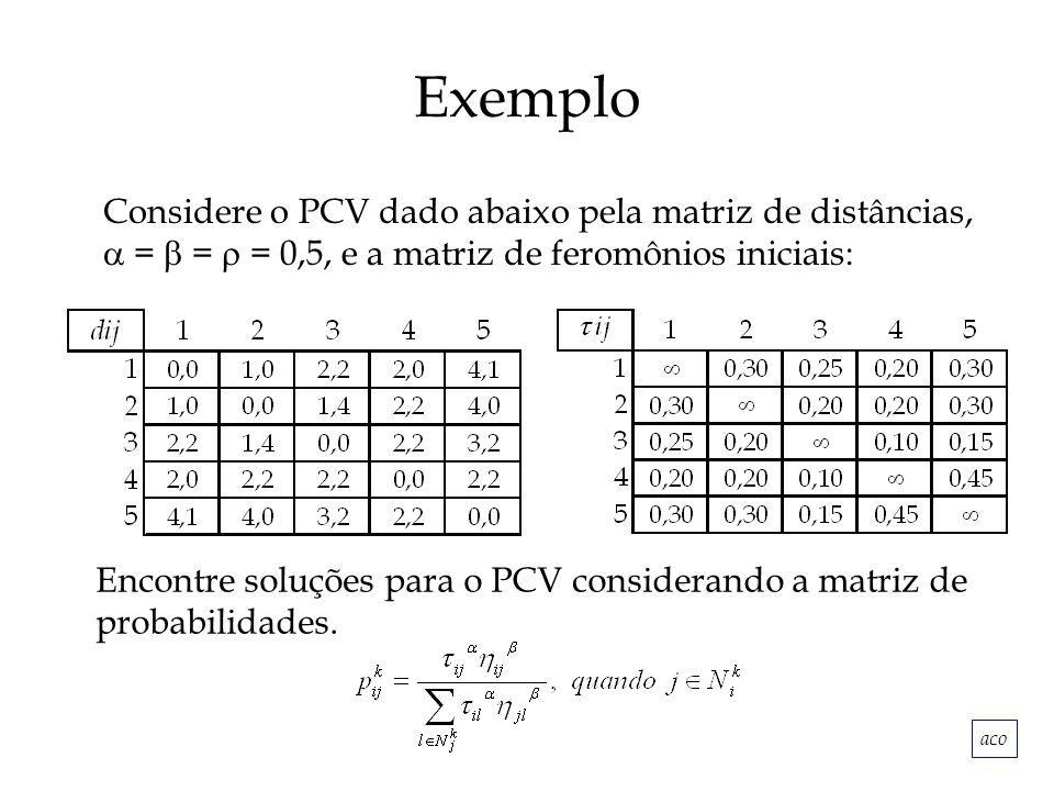 Exemplo Considere o PCV dado abaixo pela matriz de distâncias, = = = 0,5, e a matriz de feromônios iniciais: Encontre soluções para o PCV considerando