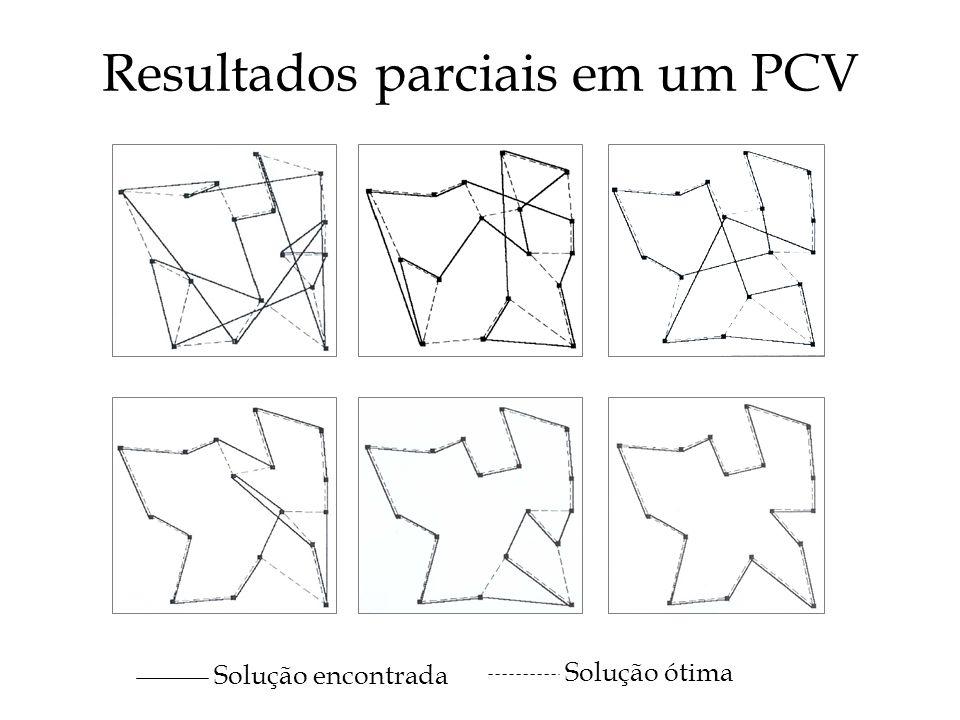 Resultados parciais em um PCV Solução encontrada Solução ótima
