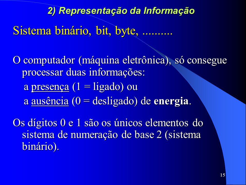 15 2) Representação da Informação Sistema binário, bit, byte,..........