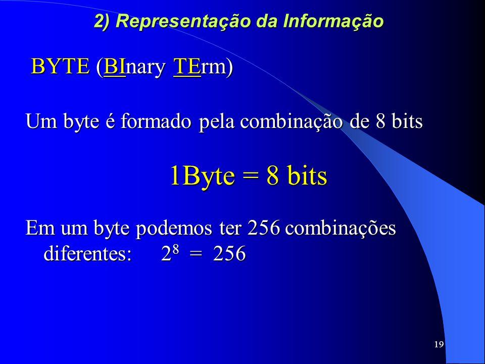 19 2) Representação da Informação BYTE (BInary TErm) BYTE (BInary TErm) Um byte é formado pela combinação de 8 bits 1Byte = 8 bits 1Byte = 8 bits Em um byte podemos ter 256 combinações diferentes: 2 8 = 256