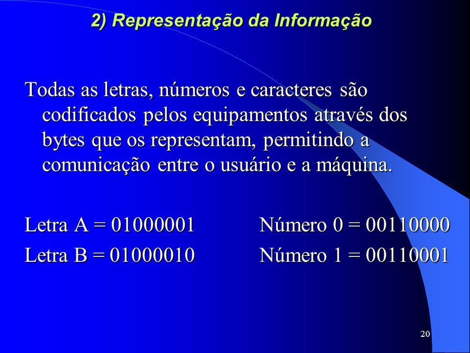 20 2) Representação da Informação Todas as letras, números e caracteres são codificados pelos equipamentos através dos bytes que os representam, permitindo a comunicação entre o usuário e a máquina.