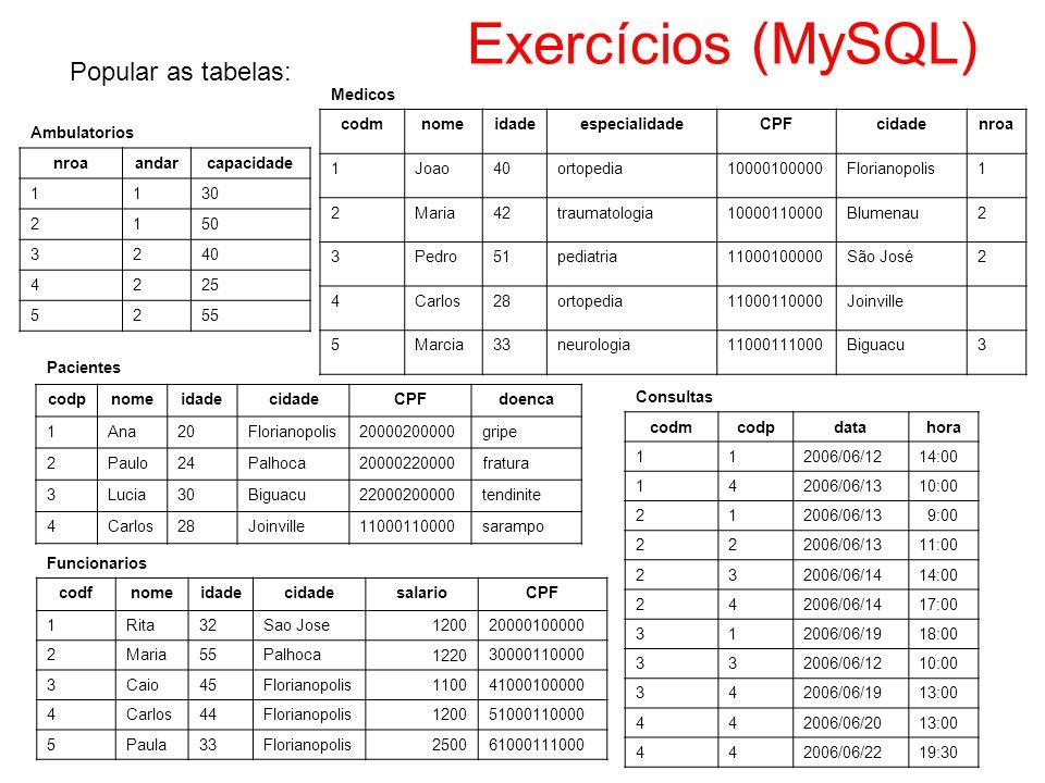 Exercícios (MySQL) Popular as tabelas: Ambulatorios nroaandarcapacidade 1130 2150 3240 4225 5255 Medicos codmnomeidadeespecialidadeCPFcidadenroa 1Joao