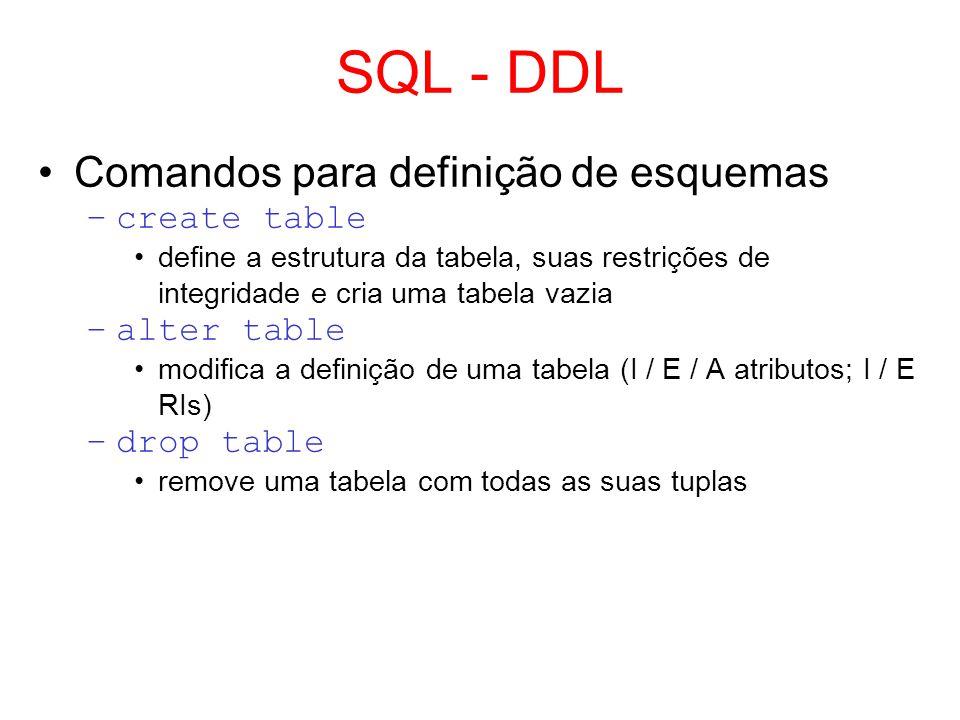 Subconsultas ou Consultas Aninhadas Forma alternativa de especificar consultas envolvendo relacionamentos entre tabelas Otimização –filtragens prévias de dados na subconsulta apenas tuplas/atributos de interesse são combinados com dados da(s) tabela(s) da consulta externa Cláusulas de subconsulta –nome_atributo [NOT] IN (consulta_SQL) –nome_atributo [ | >= | | !=] ANY (consulta_SQL) –nome_atributo [ | >= | | !=] ALL (consulta_SQL)
