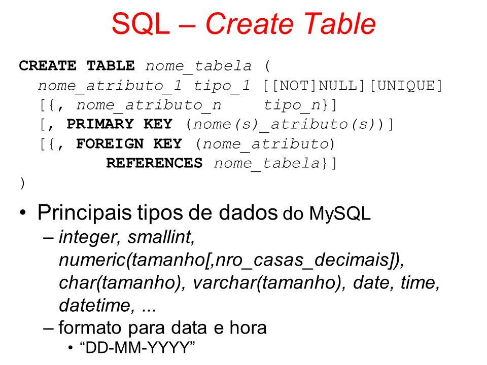 SQL – Create Table CREATE TABLE nome_tabela ( nome_atributo_1 tipo_1 [[NOT]NULL][UNIQUE] [{, nome_atributo_ntipo_n}] [, PRIMARY KEY (nome(s)_atributo(