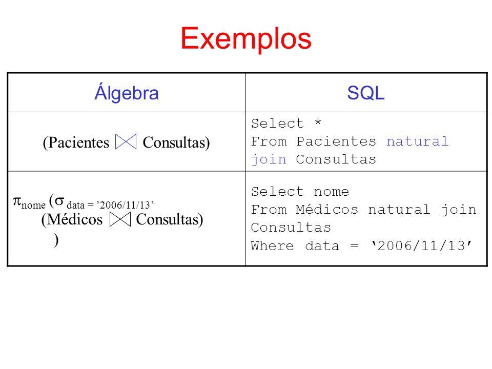 Exemplos ÁlgebraSQL (Pacientes Consultas) Select * From Pacientes natural join Consultas nome ( data = 2006/11/13 (Médicos Consultas) ) Select nome Fr