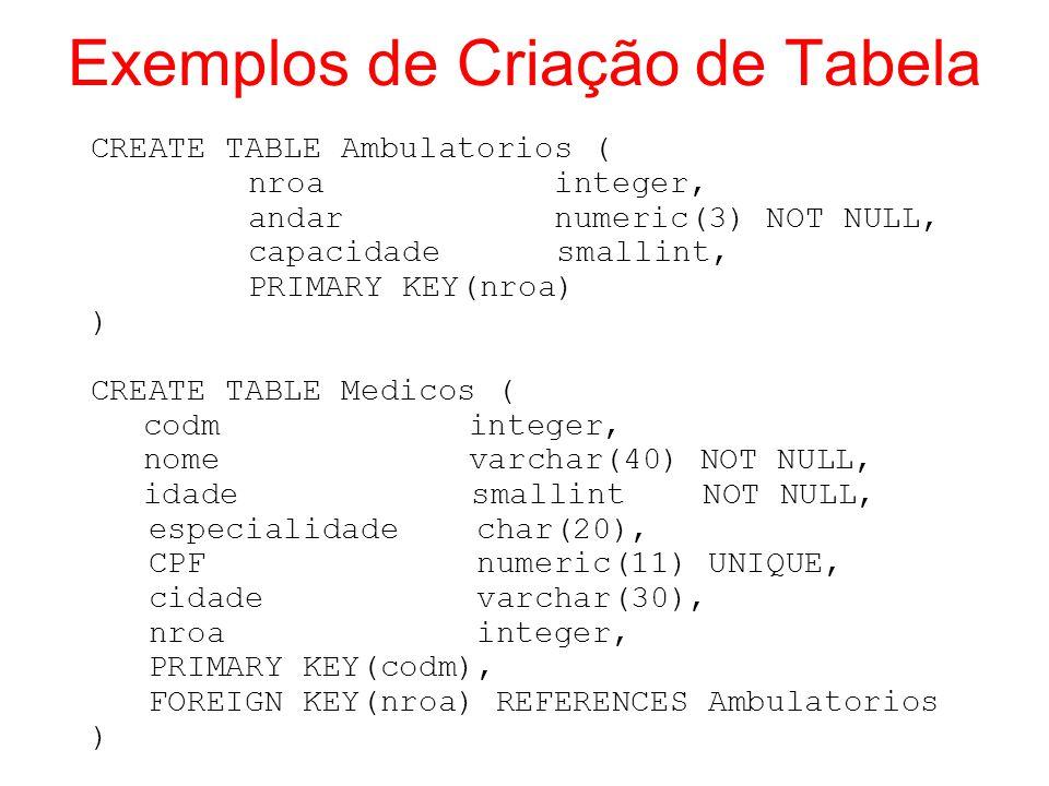 Exemplos de Criação de Tabela CREATE TABLE Ambulatorios ( nroa integer, andar numeric(3) NOT NULL, capacidade smallint, PRIMARY KEY(nroa) ) CREATE TAB