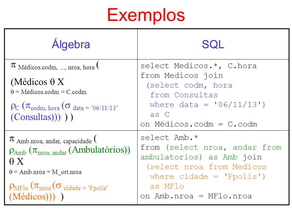 Exemplos ÁlgebraSQL select Medicos.*, C.hora from Medicos join (select codm, hora from Consultas where data = '06/11/13') as C on Médicos.codm = C.cod