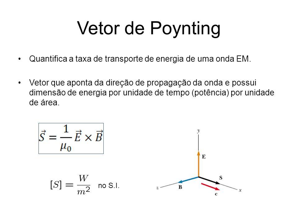 Vetor de Poynting Quantifica a taxa de transporte de energia de uma onda EM.