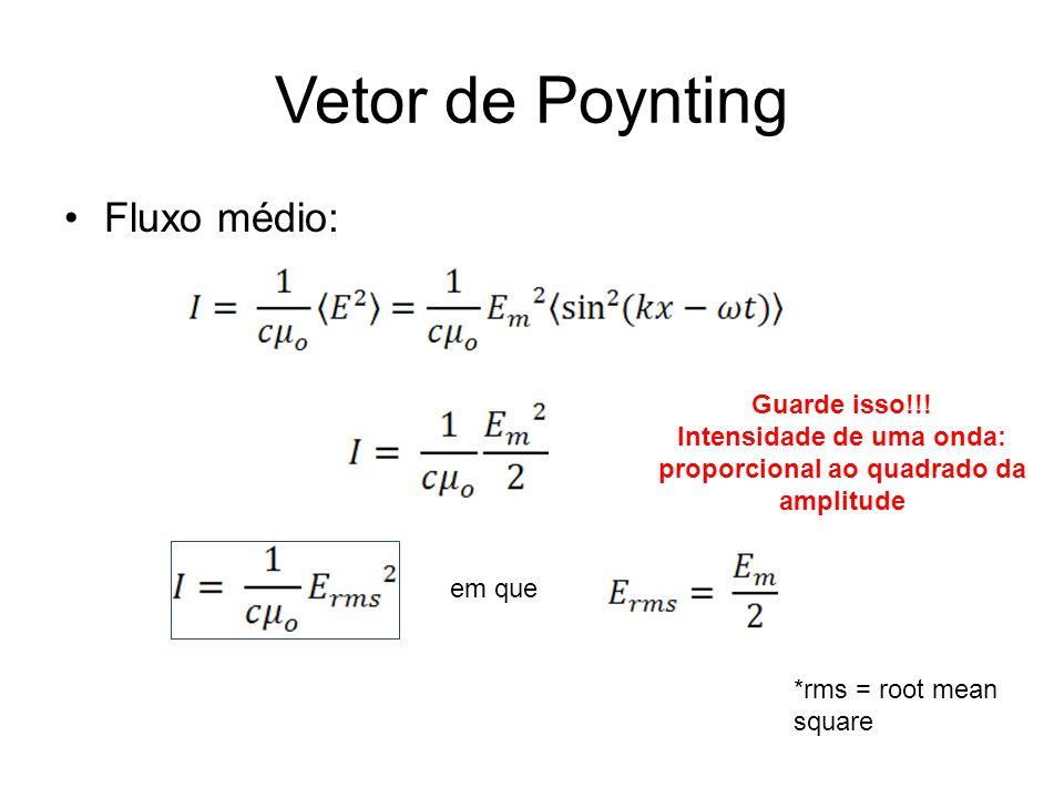 Vetor de Poynting Fluxo médio: em que *rms = root mean square Guarde isso!!.