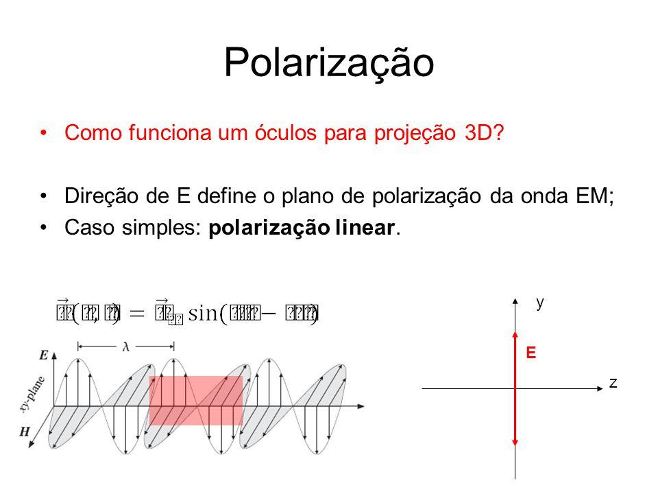Polarização Como funciona um óculos para projeção 3D.