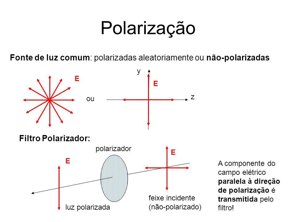 Polarização y z E Fonte de luz comum: polarizadas aleatoriamente ou não-polarizadas E ou Filtro Polarizador: E feixe incidente (não-polarizado) luz polarizada polarizador E A componente do campo elétrico paralela à direção de polarização é transmitida pelo filtro!