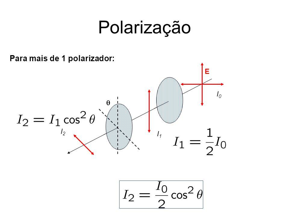 Polarização E I0I0 I1I1 I2I2 Para mais de 1 polarizador: