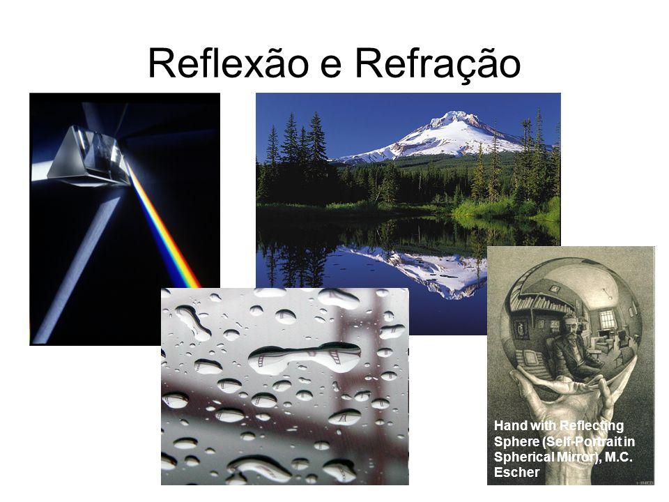 Reflexão e Refração Hand with Reflecting Sphere (Self-Portrait in Spherical Mirror), M.C. Escher