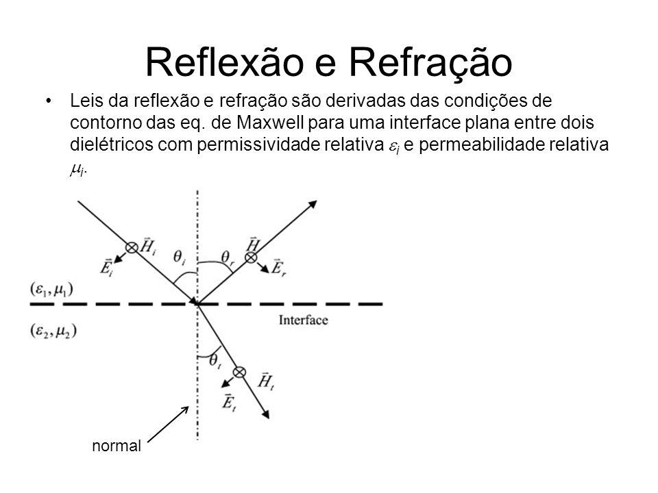 Reflexão e Refração Leis da reflexão e refração são derivadas das condições de contorno das eq.