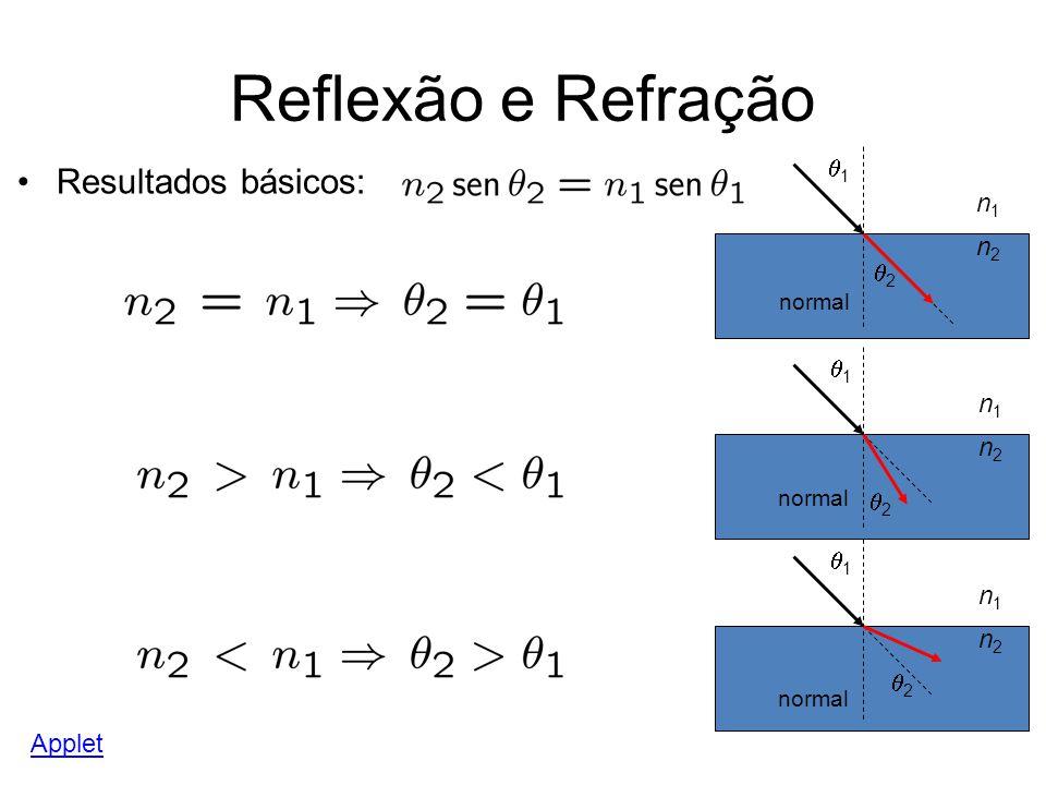 Reflexão e Refração 1 2 2 2 1 1 normal n1n1 n1n1 n1n1 n2n2 n2n2 n2n2 Resultados básicos: Applet