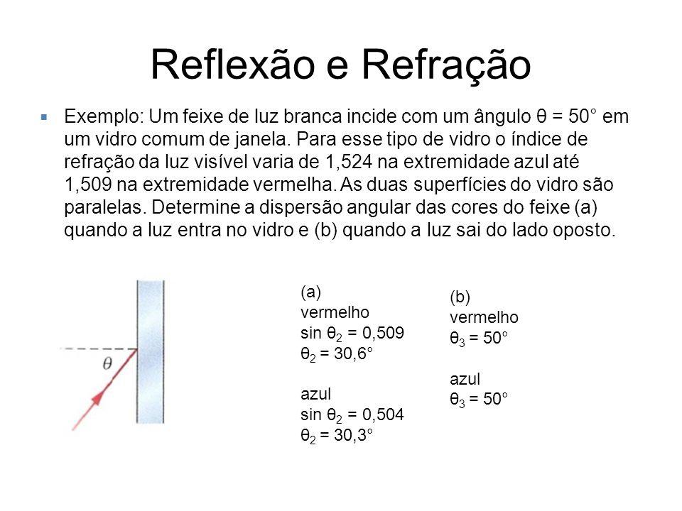 Reflexão e Refração Exemplo: Um feixe de luz branca incide com um ângulo θ = 50° em um vidro comum de janela.