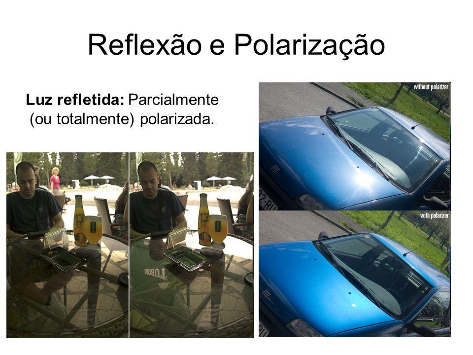 Reflexão e Polarização Luz refletida: Parcialmente (ou totalmente) polarizada.