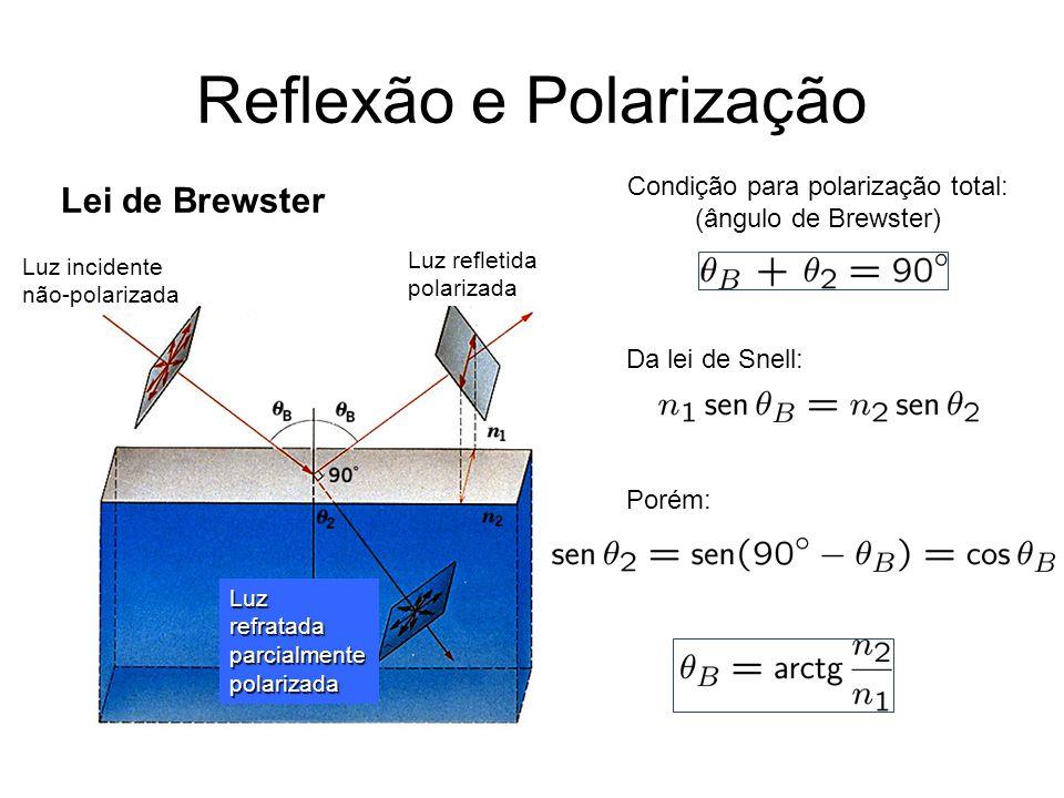 Reflexão e Polarização Luz incidente não-polarizada Luz refletida polarizada Luz refratada parcialmente polarizada Condição para polarização total: (ângulo de Brewster) Da lei de Snell: Porém: Lei de Brewster