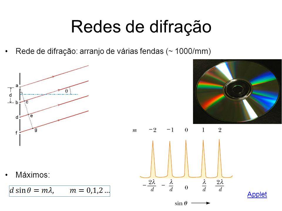 Redes de difração Rede de difração: arranjo de várias fendas (~ 1000/mm) Máximos: Applet
