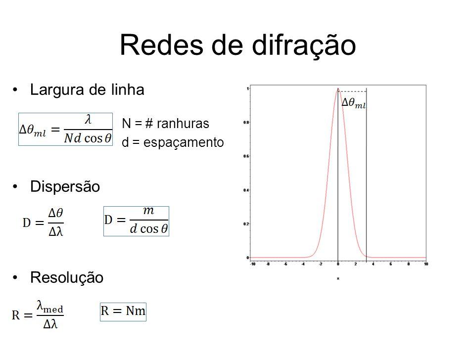Redes de difração Largura de linha N = # ranhuras d = espaçamento Dispersão Resolução
